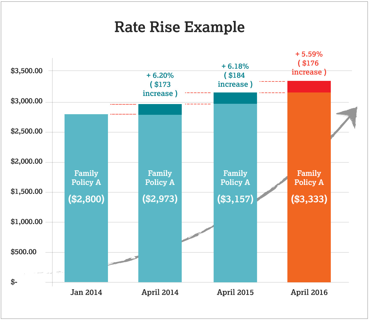 Graph_02_updated_2016_Rate_Rise